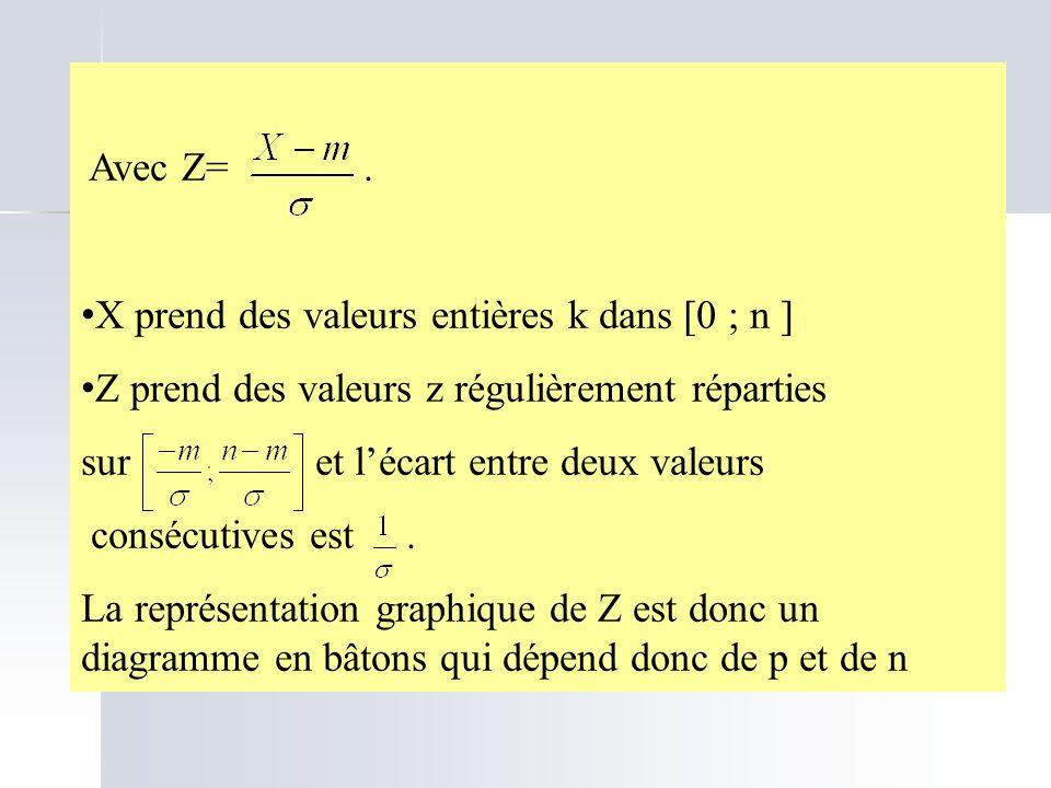 Avec Z= . X prend des valeurs entières k dans [0 ; n ] Z prend des valeurs z régulièrement réparties.